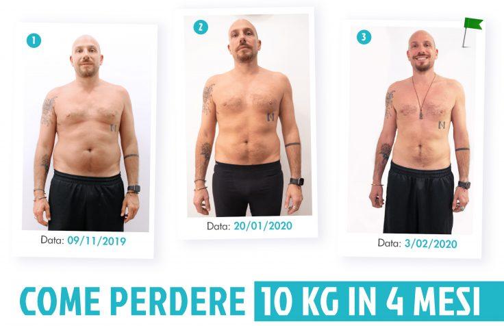 LA BODY TRANSFORMATION DI GIORGIO